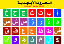 Arabic Alphabet Letters With P...