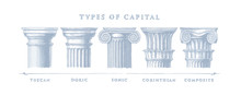 Types Of Capital. Classical Or...
