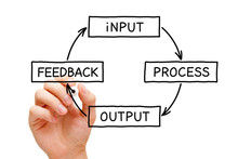 Input Process Output Feedback ...