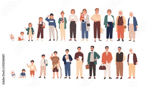 Obraz Human life cycles vector illustration. Male and female growing up and aging. Men and women of different ages cartoon characters. Children, adult and old people isolated on white background. - fototapety do salonu