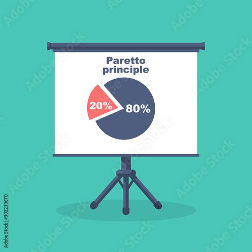 Principle of paretto board Fototapet