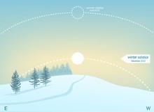 Infographics For Winter Solstice On December 21-22. Winter Landscape.