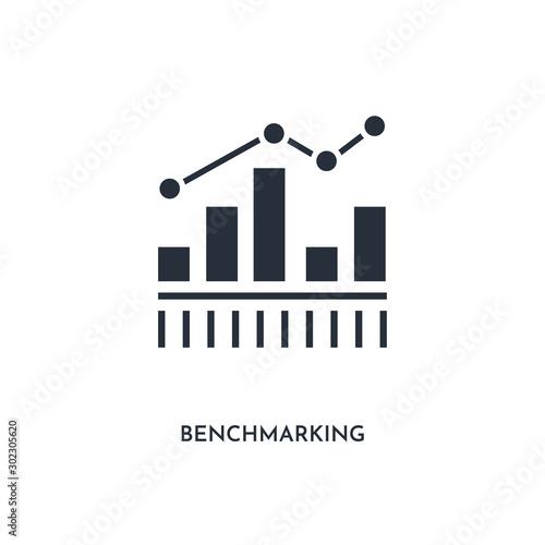 benchmarking icon Wallpaper Mural