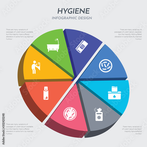 Valokuvatapetti hygiene concept 3d chart infographics design included ablution, air freshener, a