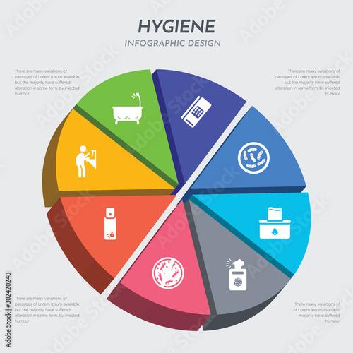 Fotografija  hygiene concept 3d chart infographics design included ablution, air freshener, a