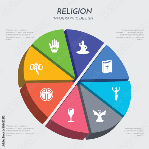 Leinwand Poster religion concept 3d chart infographics design included ganesha, gnosticism, gobl