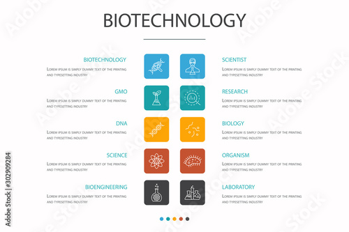Fotomural  Biotechnology Infographic 10 option concept