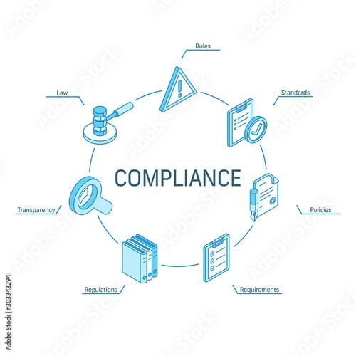 Compliance isometric concept Tablou Canvas