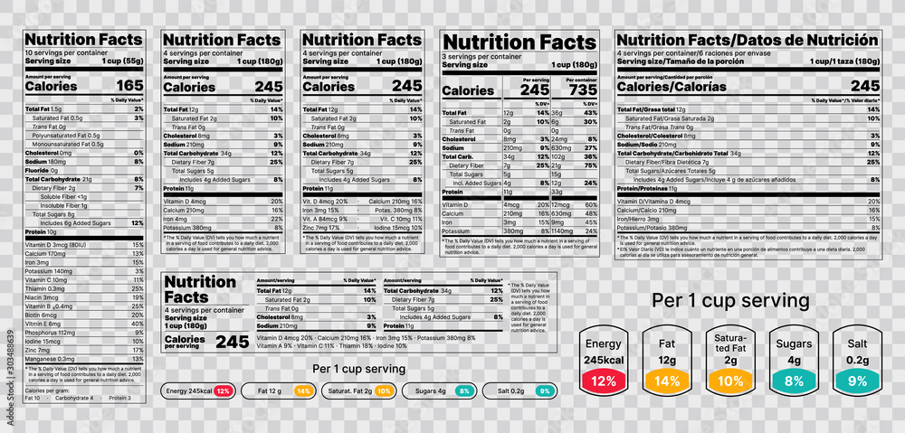 Fototapeta Nutrition facts Label. Vector. Food information with daily value. Data table ingredients calorie, fat, sugar. Package template. Flat illustration isolated on transparent background. Layout design
