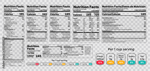 Stampa su Tela Nutrition facts Label