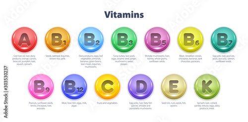 Fototapeta Essential vitamins table vector illustration. obraz
