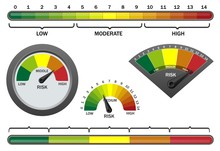 Vector Realistic Risk Meter On...