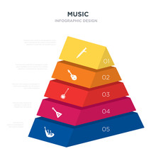 Music Concept 3d Pyramid Chart...