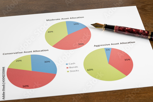 Photo Expensive gold fountain pen pointing to moderate asset allocation pie chart amon