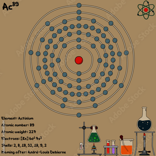 Large and colorful infographic on the element of Actinium. Canvas Print