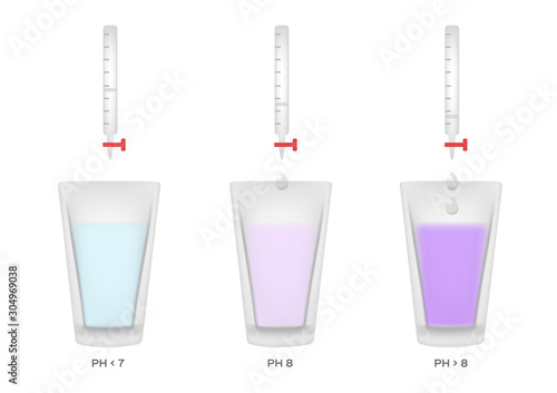 acid and base titration ascorbic vector Canvas Print