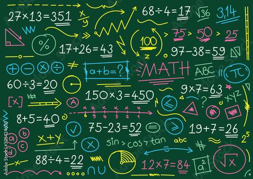 hand drawn colorful math symbols Wallpaper Mural
