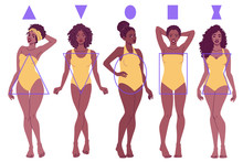 Female Body Shape Types - Pear...