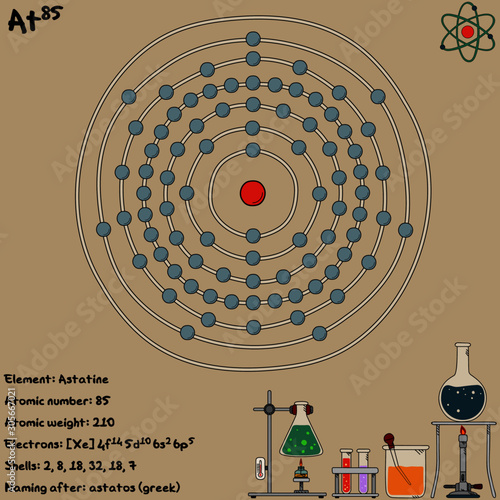 Large and colorful infographic on the element of Astatine. Wallpaper Mural