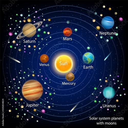 Obraz Solar system planets with moons, vector education diagram - fototapety do salonu