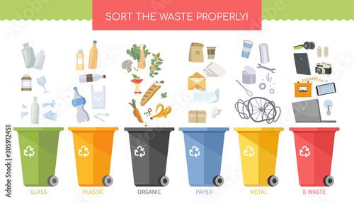 Obraz na plátně Sort the waste properly - flat design style poster