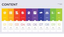 10 Content Concept Set Include...