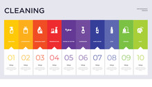 10 Cleaning Concept Set Includ...