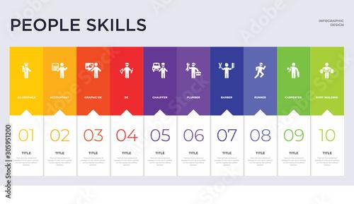 Photo 10 people skills concept set included body building, carpenter, runner, barber,
