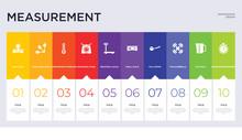 10 Measurement Concept Set Inc...