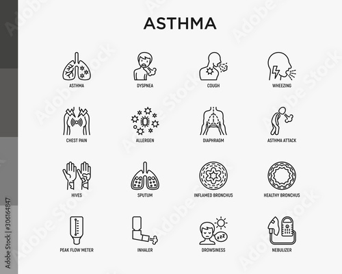 Fototapeta Asthma thin line icons set: allergen, dyspnea, cough, wheezing, chest pain, diaphragm, asthma attack, hives, sputum, peak flow meter, inhaler, nebulizer