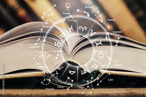 Spoed Foto op Canvas Londen Horoscope.
