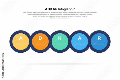adkar infographic, template vector eps 10. Canvas Print