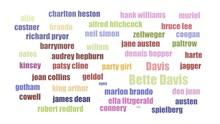 Bette Davis Tag Cloud Animated...
