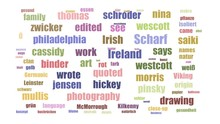 Scharf Word Cloud Animated On ...
