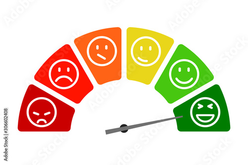 Scale speed, valuation by emoticons, satisfaction barometer - stock vector Wallpaper Mural