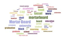 Mortar Board Tagcloud Animated...