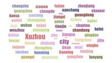Xuzhou Tag Cloud Animated On W...