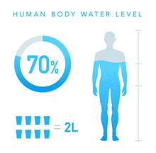 人体の水分割合の図 水のアイコン