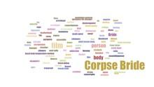 Corpse Bride Word Cloud Animat...