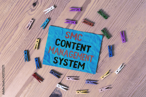 Word writing text Smc Content Management System Canvas Print