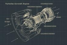 Turbofan Engine Drawings