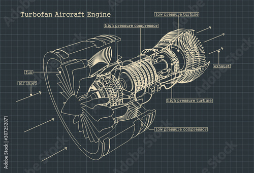 Photo Turbofan engine drawings