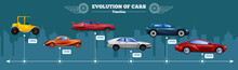 Car Evolution Timeline