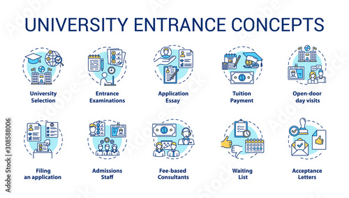 Fotomural University entrance concept icons set
