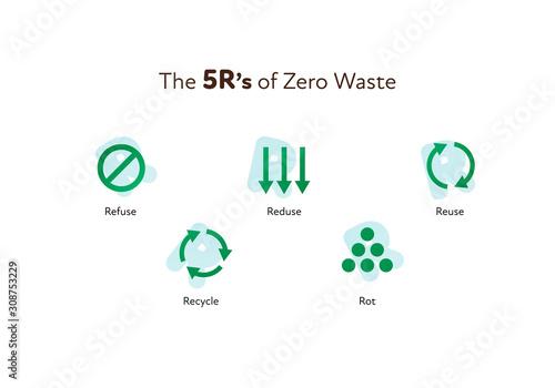 Valokuva Zero waste ecology concept