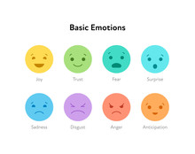 Basic Emotion Concept. Mood Emoticon Icon Set. Vector Flat Illustration. Joy, Trust, Fear, Surprise, Sadness, Disgust, Anger And Anticipation Emoji. Design Element For Review, Web, Ui, Infographic.