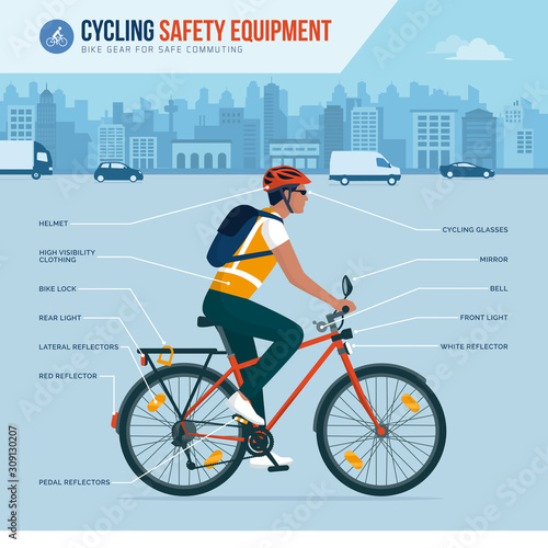 Cycling safety equipment infographic Wallpaper Mural