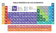Spanish Language Mendeleev Per...