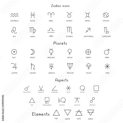 Fotografie, Obraz Zodiac sings astrology astronomy symbols, isolated icons