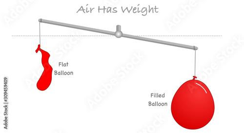 Fotografia, Obraz Air has weight, mass